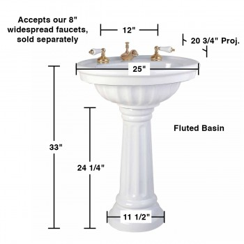 Pedestal Sinks -  by the Renovator's Supply